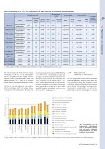 Impact van ETICS op het milieu-3