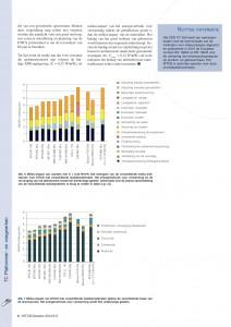 Impact van ETICS op het milieu-6